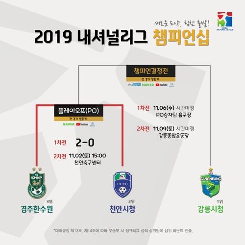 실업축구 내셔널리그 포스트시즌 대진표
