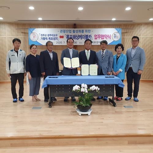 목포해상케이블카-가톨릭 목포성지, '관광객 유치' 협약