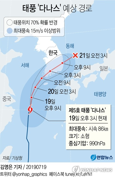 (3rd LD) Korea's southern regions on alert for typhoon - 3