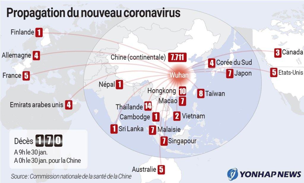 Propagation du coronavirus