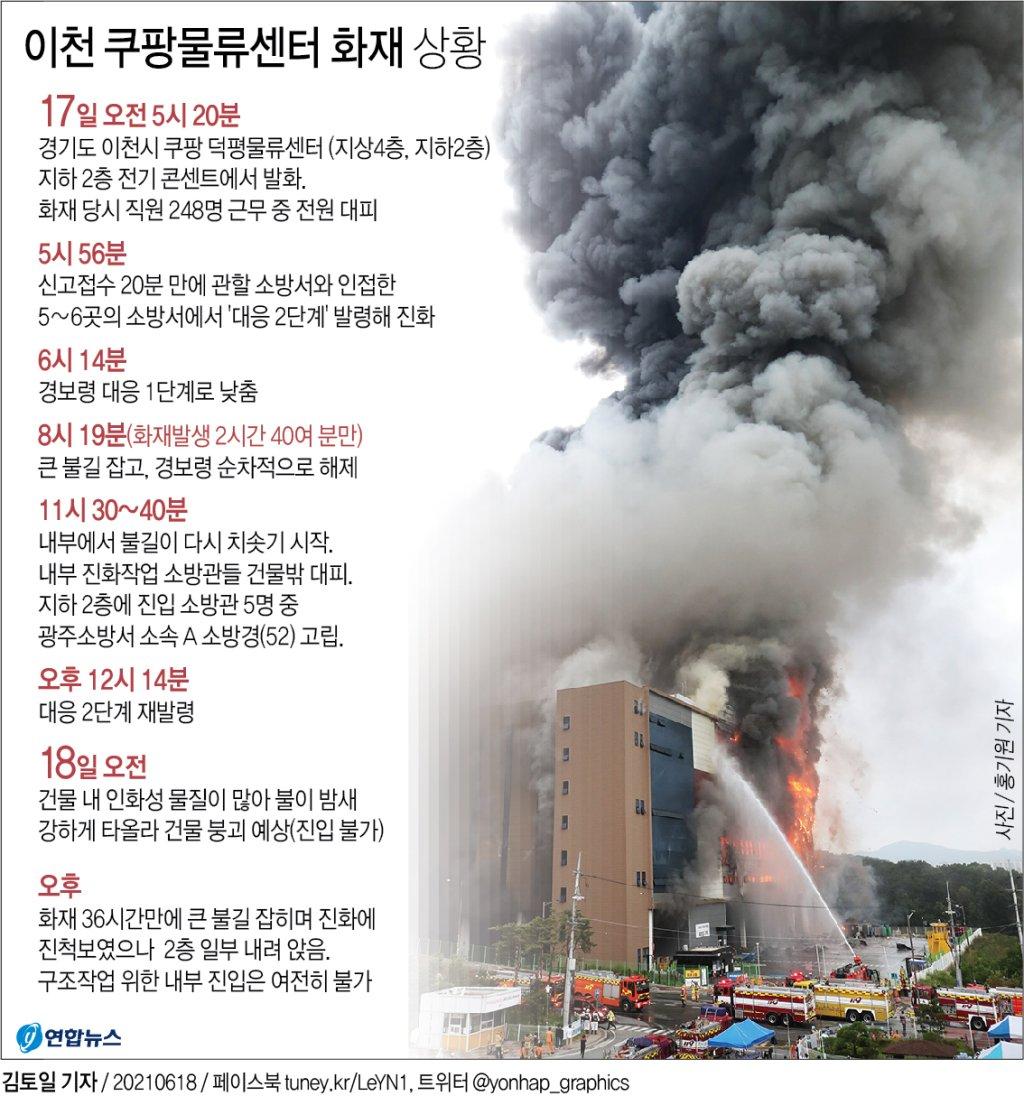 36시간만에 연기 잦아든 쿠팡물류센터…실종 소방관 내일 수색(종합) - 2