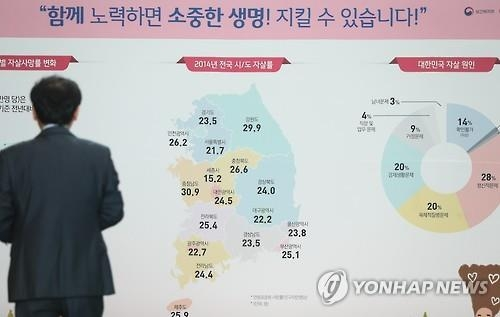 (News Focus) S. Korea takes various measures to cope with high suicide rate - 2