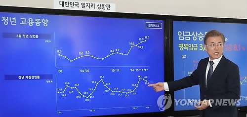 President Moon Jae-in points to a bulletin board at the presidential office Cheong Wa Dae in Seoul on May 24, 2017, which offers a quick summary of current conditions in the country's employment market and highlights the emphasis the new president and his government place on creating jobs. (Yonhap)