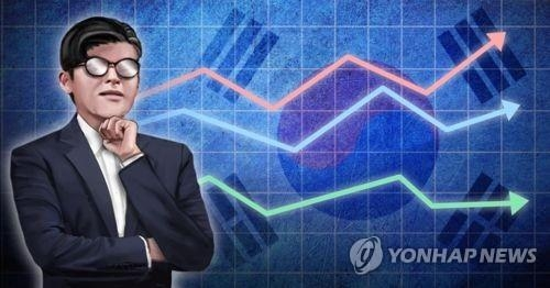 OECD warns S. Korea is facing some stiff challenges