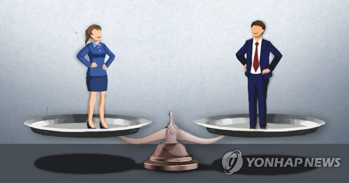 S. Korea ranks 115th out of 149 countries in gender gap ranking last year
