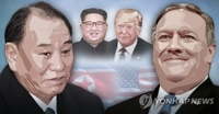 (4th LD) N. Korea, U.S. may hold high-level talks this week: source