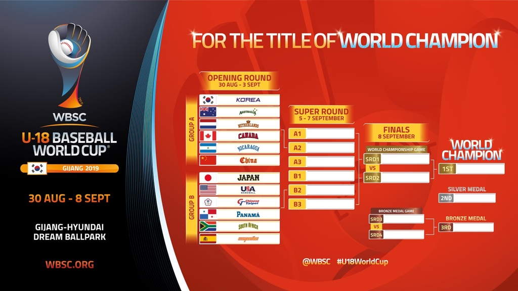 This photo provided by the World Baseball Softball Confederation (WBSC) on July 2, 2019, shows the grouping for the 29th WBSC U-18 Baseball World Cup, to take place in South Korea from Aug. 30-Sept. 8. (PHOTO NOT FOR SALE) (Yonhap)