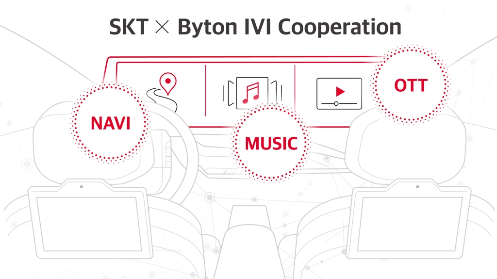 This graphic image provided by SK Telecom Co. on Jan. 7, 2020, depicts SK Telecom's partnership with Chinese EV maker Byton on a car infotainment system. (PHOTO NOT FOR SALE) (Yonhap)