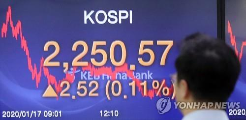 (LEAD) Seoul stocks hit 15-month high on positive BOK note, Samsung