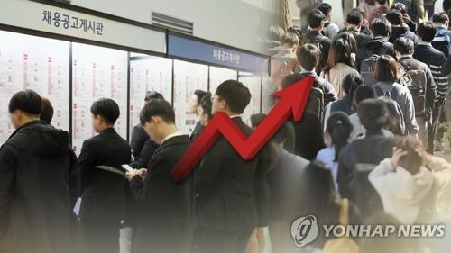 (LEAD) Korea's jobless rate falls to 4.1 pct in January, 568,000 jobs created - 1