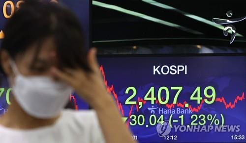 Electronic signboard at the trading room of Hana Bank in Seoul show the benchmark Korea Composite Stock Price Index (KOSPI) closed at 2,407.49 on Aug. 14, 2020, down 30.04 points or 1.23 percent from the previous session's close. (Yonhap)
