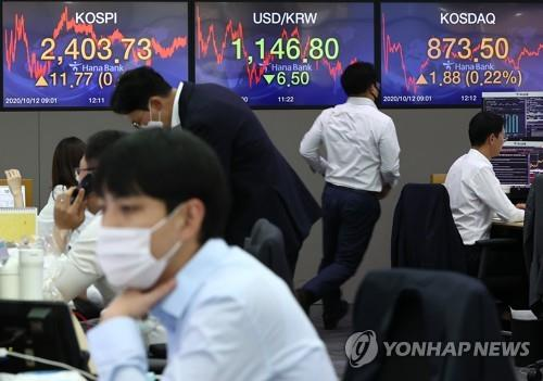 Electronic signboards at a Hana Bank dealing room in Seoul show the benchmark Korea Composite Stock Price Index (KOSPI) closed at 2,403.73 on Oct. 12, 2020, up 11.77 points or 0.49 percent from the previous session's close. (Yonhap)