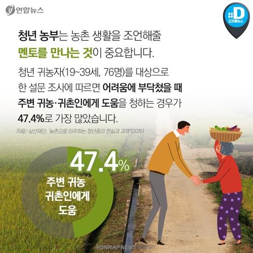 """[카드뉴스] 나도 청년 농부가 될 수 있을까…""""준비만이 살길"""" - 9"""