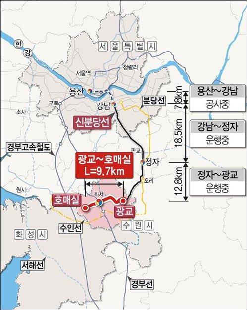 경기도·수원시, 신분당선 광교∼호매실 조기착수 협약