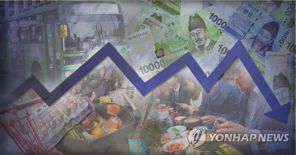 S. Korea's inflation without gov't controlled prices reaches 2 pct in 2018 - 1