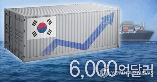 S. Korea's exports surpass US$600 bln for first time in 2018