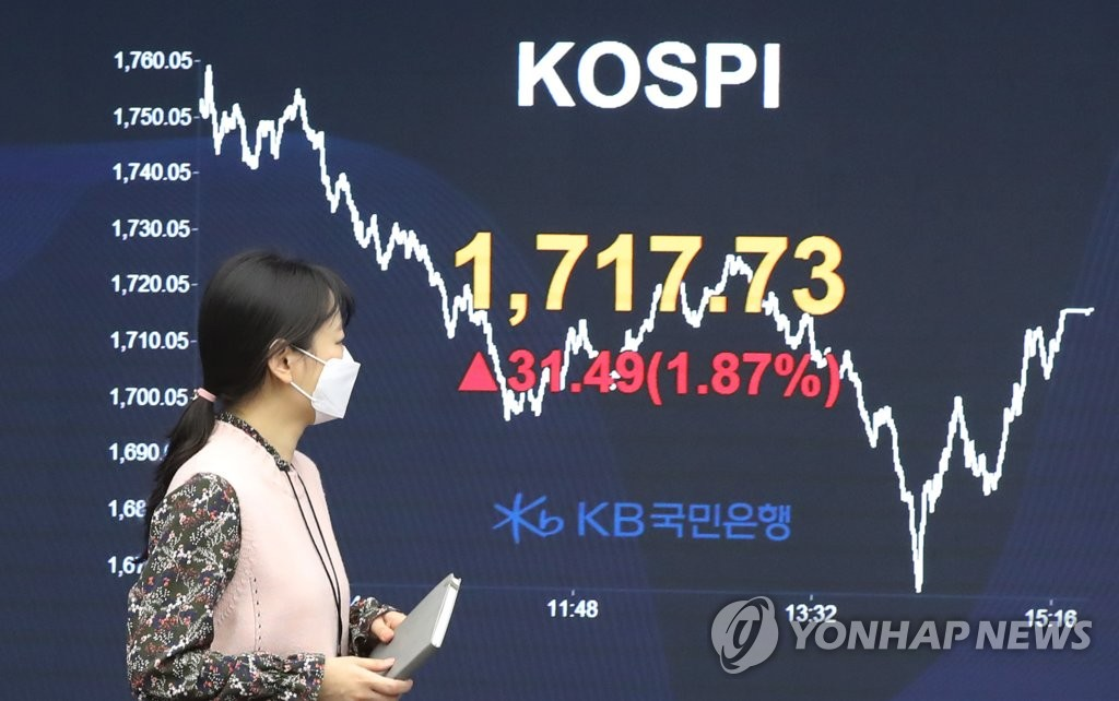 A currency dealer walks by a screen showing the benchmark Korea Composite Stock Price Index at a dealing room at KB Kookmin Bank in Seoul on March 27, 2020. (Yonhap)