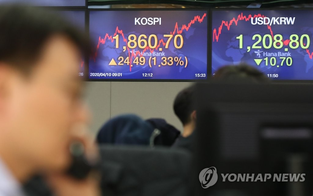 An electronic signboard at KEB Hana Bank in Seoul shows the benchmark Korea Composite Stock Price Index (KOSPI) up 1.33 percent to close at 1,860.70 points on April 10, 2020. (Yonhap)