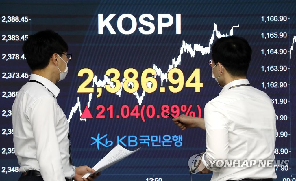 Traders at the trading room of KB Kookmin Bank in Seoul look at an electronic signboard that shows the benchmark Korea Composite Stock Price Index's (KOSPI) close at 2,386.94 on Oct. 7, 2020, up 21.04 points or 0.89 percent from the previous session's close. (Yonhap)