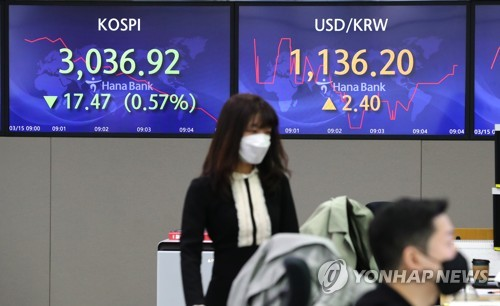 (LEAD) S. Korea to focus on stabilizing markets amid rising U.S. bond yields
