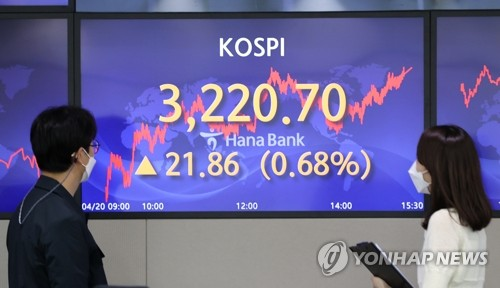 KOSPI hits record high